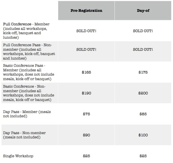 2013RegistrationRatesUpdated
