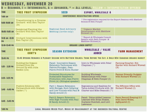 2013 Conference Master Planner Wednesday updated